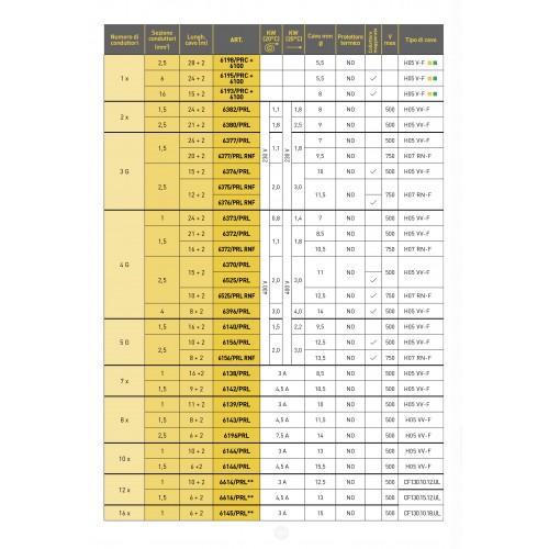 N1-SPL SOLLEVATORE A TRAZIONE E SOLLEVAMENTO MANUALE ALTEZZA MAX 2500 MM NOVAMACH