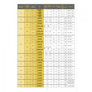 6100 KIT DI TRASFORMAZIONE PRC IN PRL ZECA Dinamitek 6